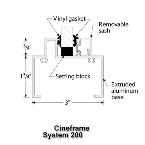 cineframe system 200    draper  inc