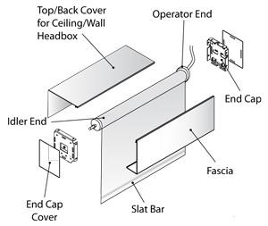 Glossary Of Window Shade Terms Draper Inc